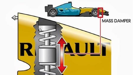 Renault Mass Damper F1 Alonso