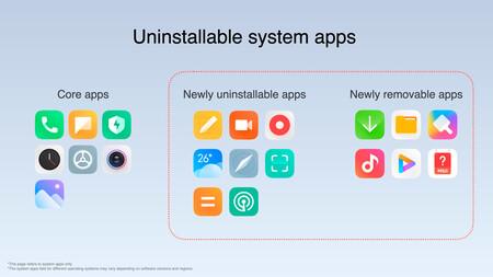 Miui 12 5 Eliminar Apps Aplicaciones Precargadas