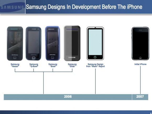 Diseños pre-iPhone de Samsung