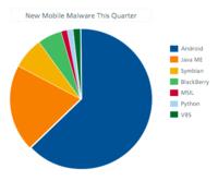 Según McAfee el malware para Android subió un 76% en el segundo cuarto del 2011