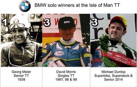 Bmw Winners