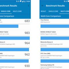Foto 2 de 5 de la galería cat-s60-benchmarks-2 en Xataka Móvil