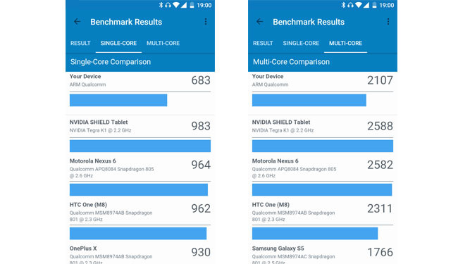 CAT S60: benchmarks