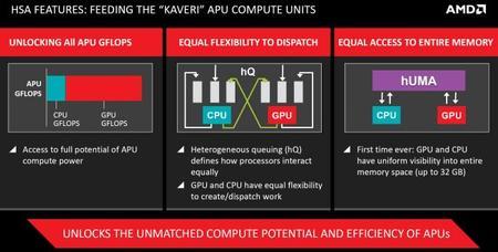 AMD_Kaveri_APU_hUMA