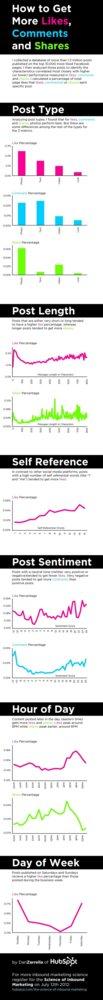 infografia-likes.jpg