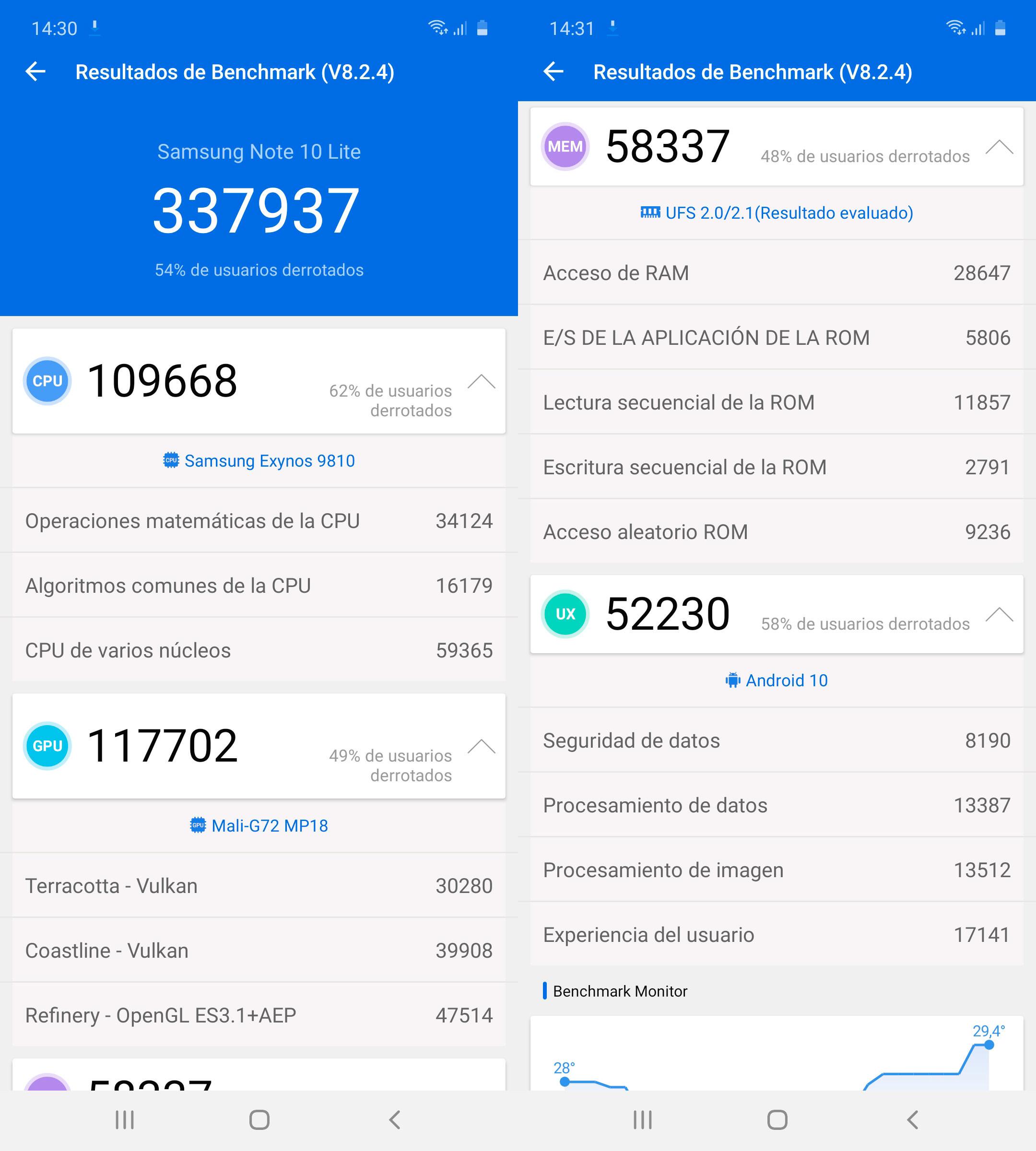 Samsung Galaxy Note 10 Lite, benchmarks