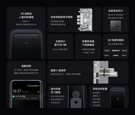 Xiaomi Smart Door Lock X 3