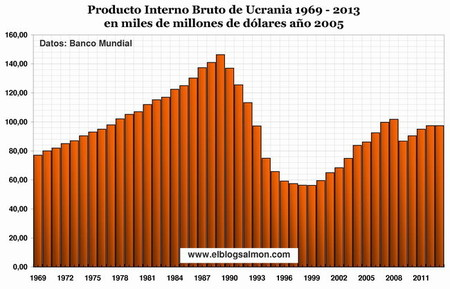 Ucrania y el polvorín que desbordó las miserias de la troika