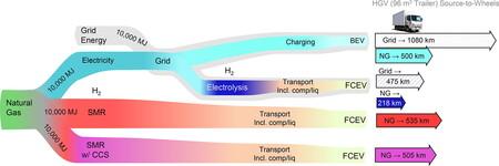 Estudio Electricos