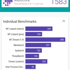 Foto 22 de 43 de la galería benchmarks-nexus-5-android-5-1-1 en Xataka Android