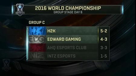 H2K da un golpe en la mesa, seguidos por EDG | Worlds 2016 Grupo C