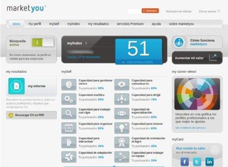 marketyou, la red que te ayuda a mejorar tu currículo