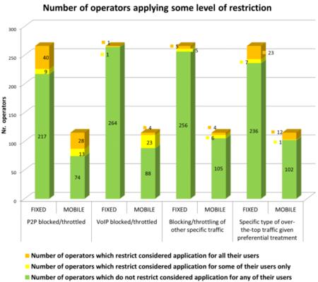 restricciones isp europeos
