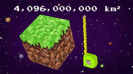 ¿Cuál es el tamaño potencial de Minecraft?