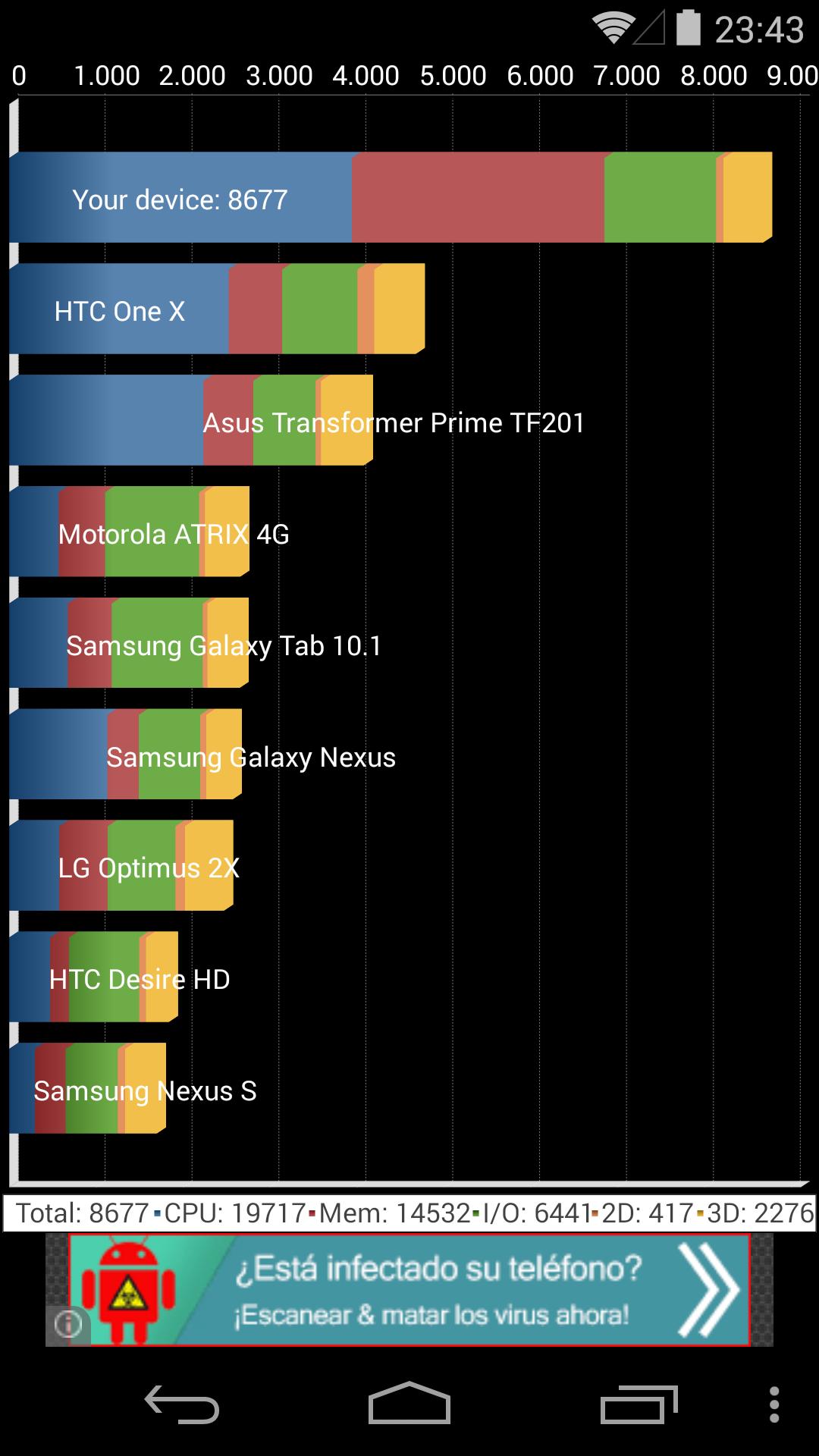 Foto de Benchmarks Nexus 5 Android 4.4.4 (8/37)