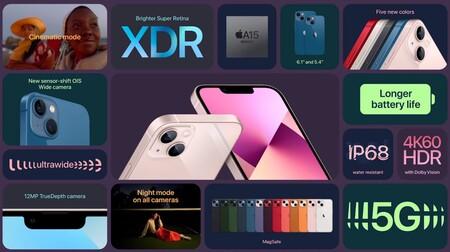 Resumen Iphone 13