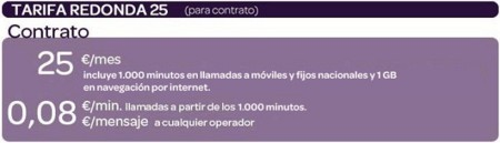 Carrefour móvil refuerza su oferta con 1000 minutos y 1 GB por 25 euros