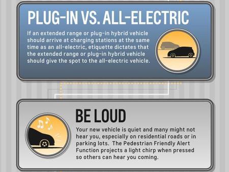 Consejos Chevrolet Eléctrico