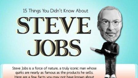 Imagen de la semana: todas las curiosidades de Steve Jobs en una infografía