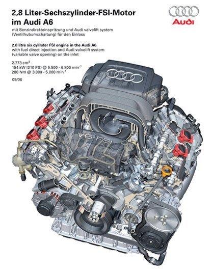 Nuevo motor de Audi