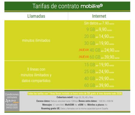Nuevas Tarifas Moviles De Contrato Mobilfree En Junio De 2020