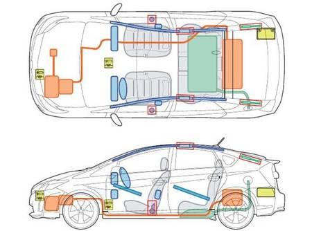 Las hojas de rescate para vehículos híbridos, no necesarias pero si recomendables