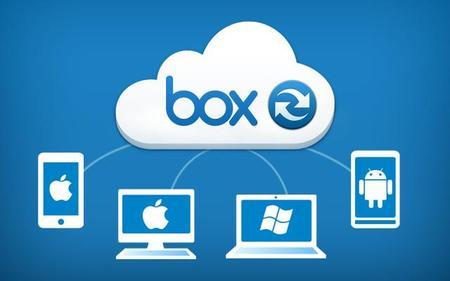 Box Sync For Desktop