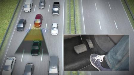 Traffic jam assist de Ford
