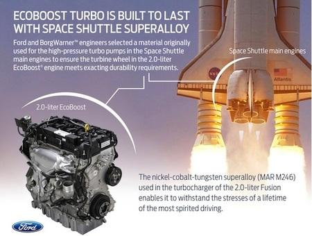 Infografia: Ford Ecoboost 2.0 Vs el transbordador espacial