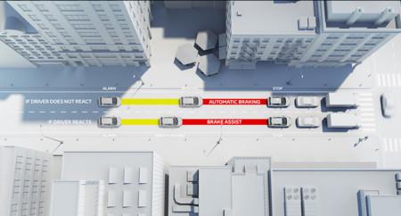Toyota Precollision grafico