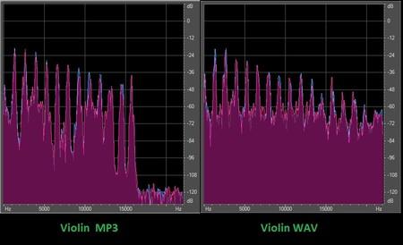 Diferencia de una onda de sonido tras sufrir una compresión de datos y otra no alterada. Podemos ver cómo hay partes de la onda que no existen en la versión comprimida en datos.