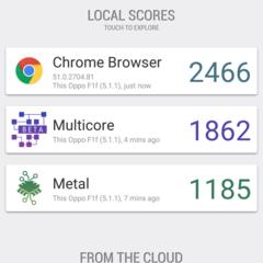 Foto 13 de 17 de la galería oppo-f1-benchmarks en Xataka Android