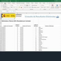 Cómo descargar los resultados electorales de cualquier año desde el Ministerio del Interior