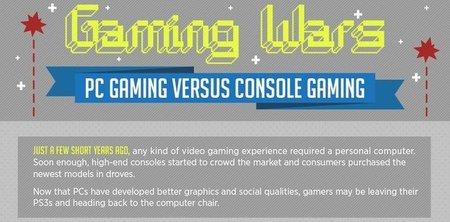 Imagen de la semana: infografía sobre PC vs consolas