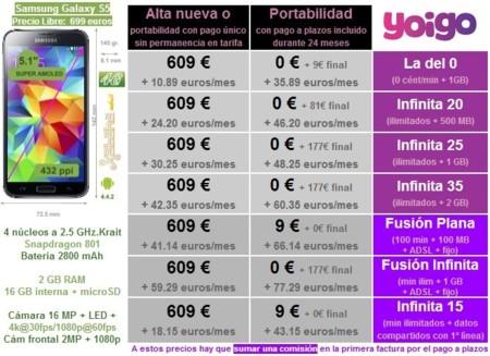 Precios Samsung galaxy S5 con tarifas Yoigo
