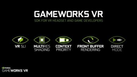 Nvidia Gameworksvr
