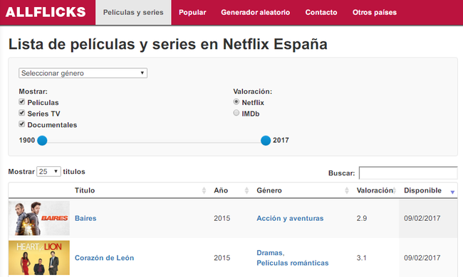 Lista De Peliculas Y Series En Netflix Espana Allflicks