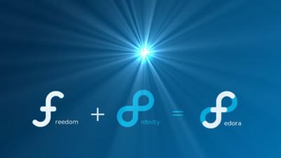 Fedora 21 contará con una gestión de seguridad unificada