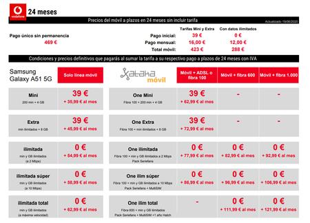 Precios Samsung Galaxy A51 5g Con Tarifas Vodafone