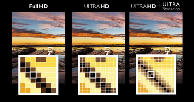 Ultra HD Philips