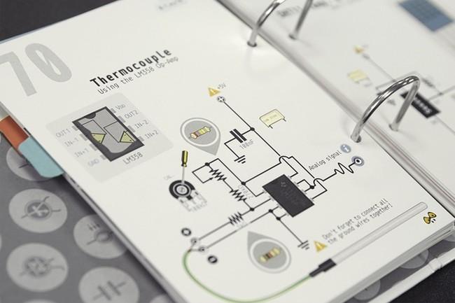 ABC BASics Arduino