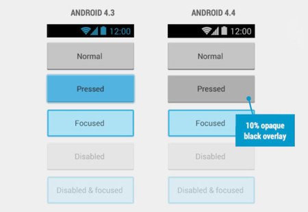 Android 4.4, botones