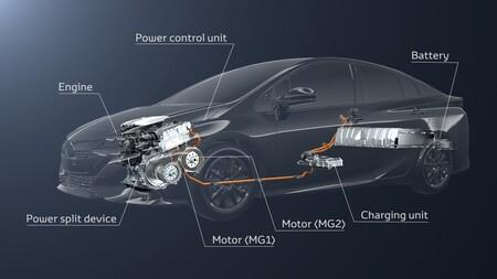 Toyota Prius Plug In 2020 Sistema de propulsión