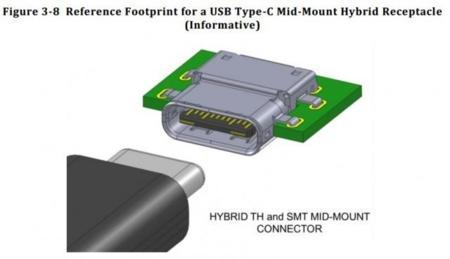 usb-type-c-hybrid-receptacle-640x368.jpg