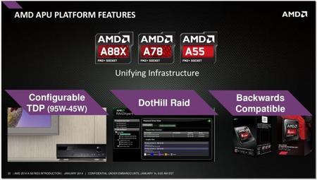 AMD_Kaveri_APU_FM2+_plataforma