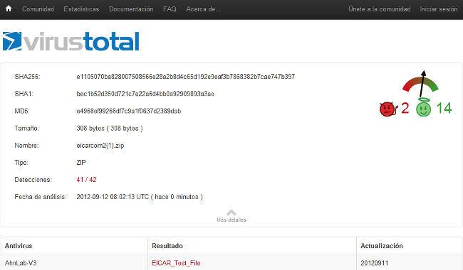 VirusTotal, resultados ampliados