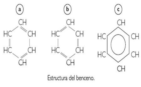 El Descubrimiento De La Serpiente Química Que Se Mordía La Cola