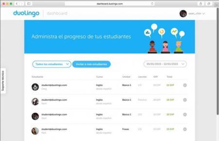 Duolingo Clases