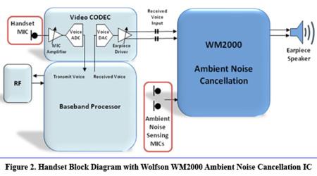 Wolfson Figure2 Web