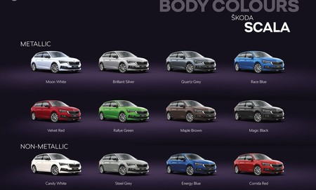 Scala Body Colours